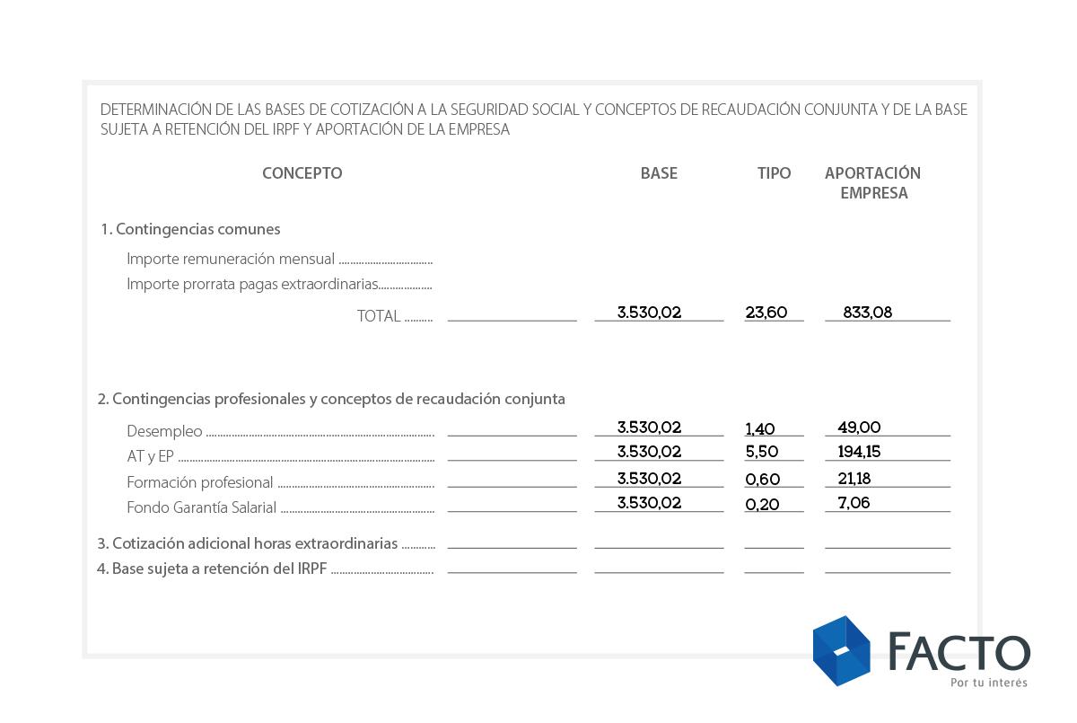 nomina aportaciones empresa