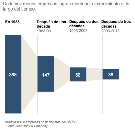cuadro-empresas-crecimiento