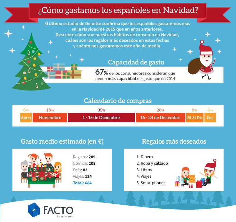 15+ Infografia De Navidad Covid Pics