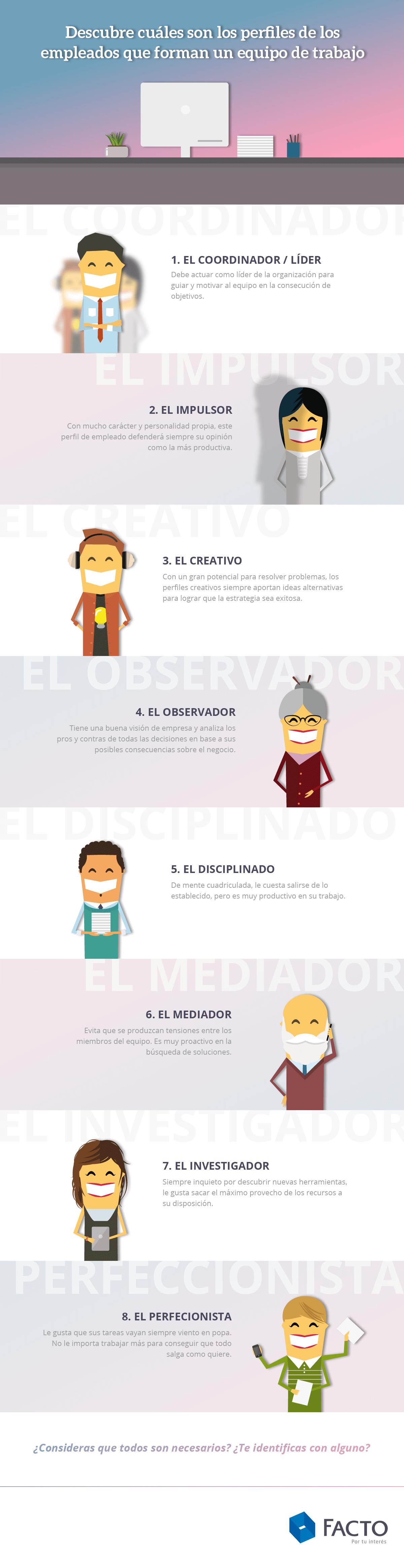 ilustraciones perfiles empleados empresa