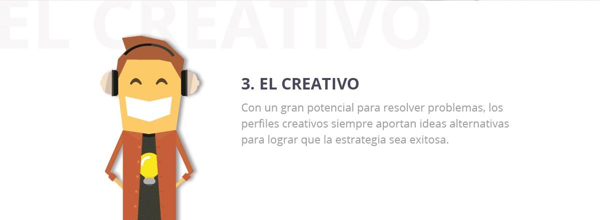perfil creativo equipo trabajo