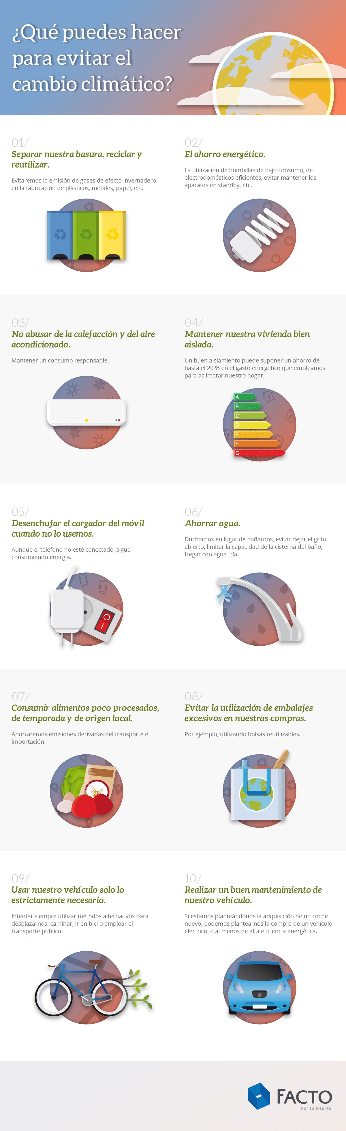 infografia cambio climático